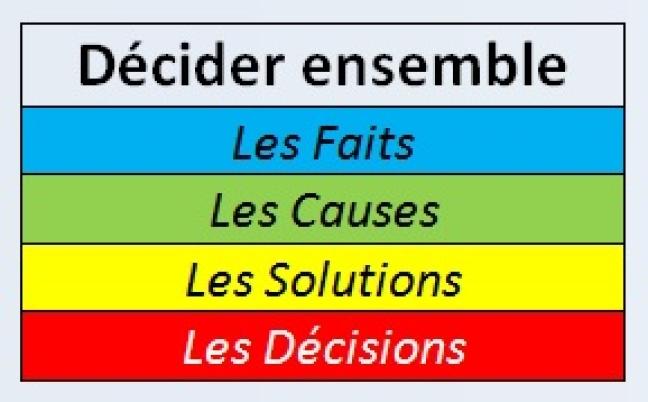 Consulter ET décider - Comment résoudre ce paradoxe